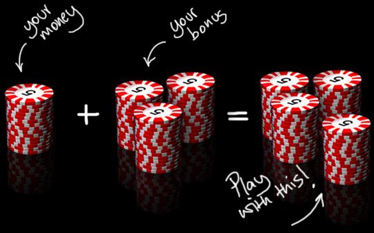 7 Tips To Optimize Your First Deposit Bonus In Online Poker Rooms