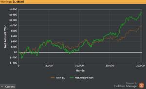 ev-poker-graph