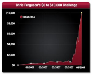chris-updated-graph