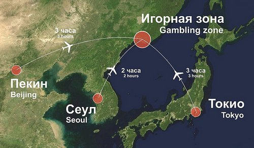 Russia is looking for a share of the Asian Gambling Market