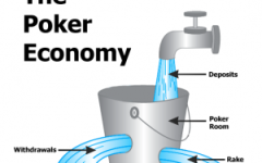 Poker Economy 300x265 240x150