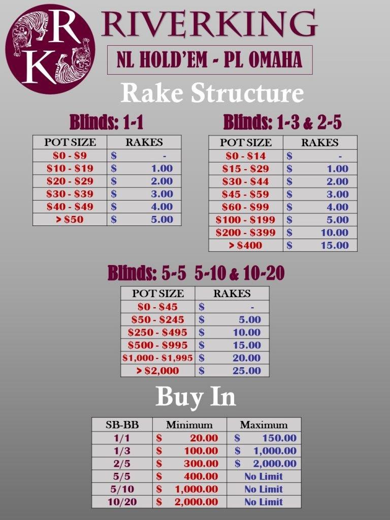 Buy In Rake Structure 768x1024