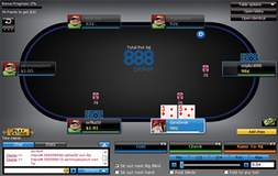 Tips for online tournament poker