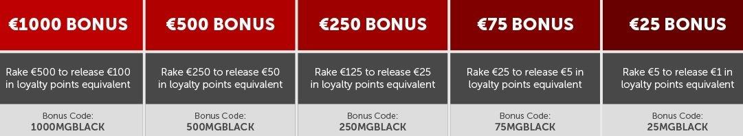 Bonus-code1