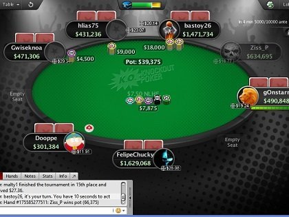 Tournaments on PokerStars: Latest News