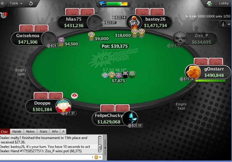 Full tilt poker vs pokerstars