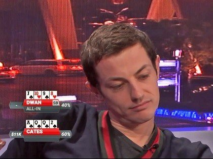 Poker After Dark PLO Sessions Highlights