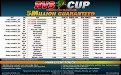 RVS Schedule