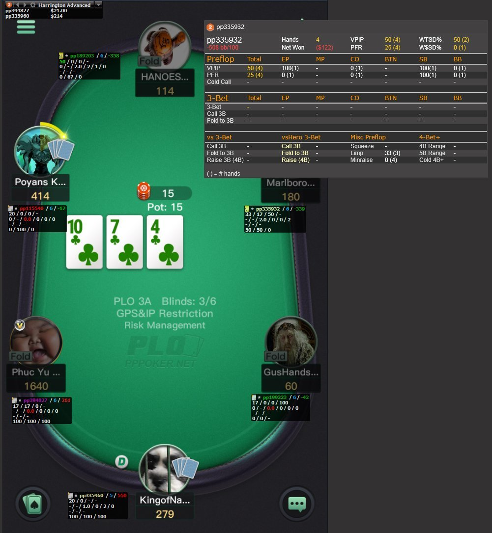 PPPoker HUD Review by Somuchpoker - Somuchpoker