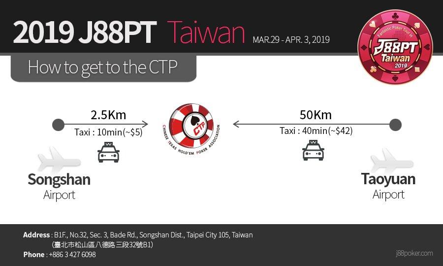 CTP Info En