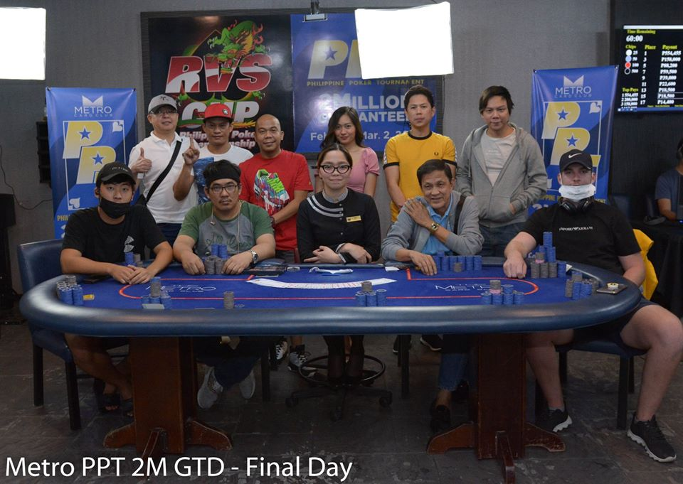 Final Table PPT