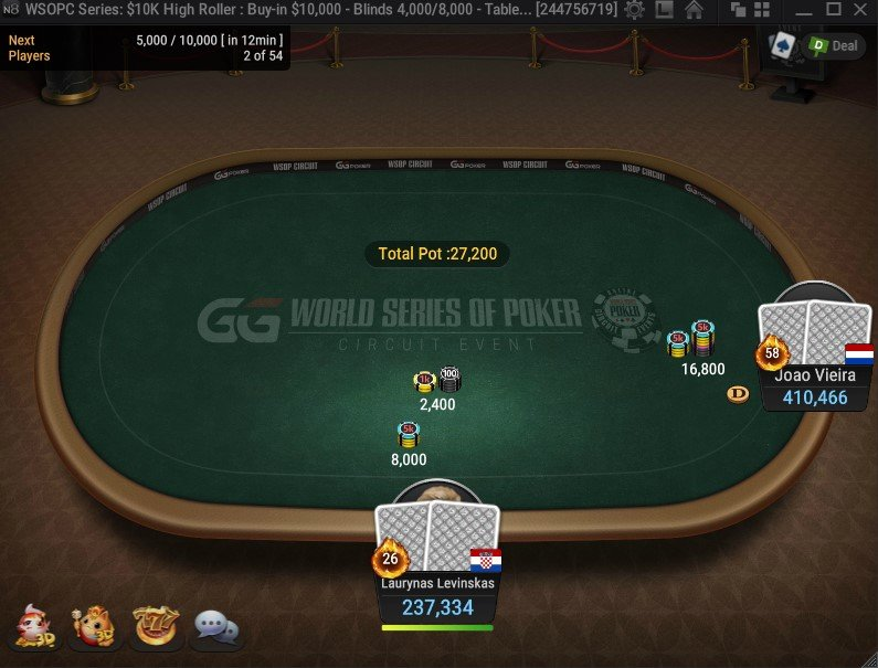 Tournament poker big blinds