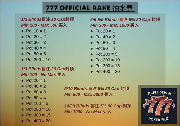 777 Triple Seven Poker Club rake