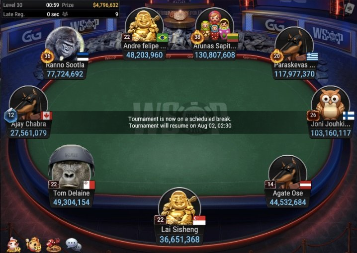 Final Table: WSOP #41: $400 COLOSSUS [$3M GTD]