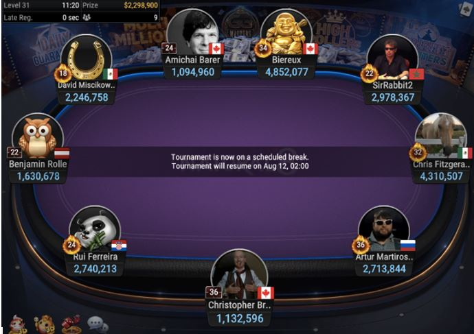 High Rollers Super MILLION 10K 2M Final Table 1
