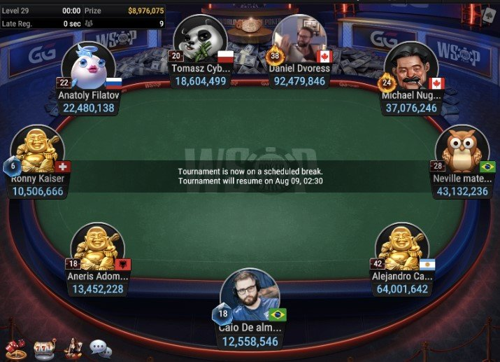 Final Table: WSOP #48: $1,500 MILLIONAIRE MAKER