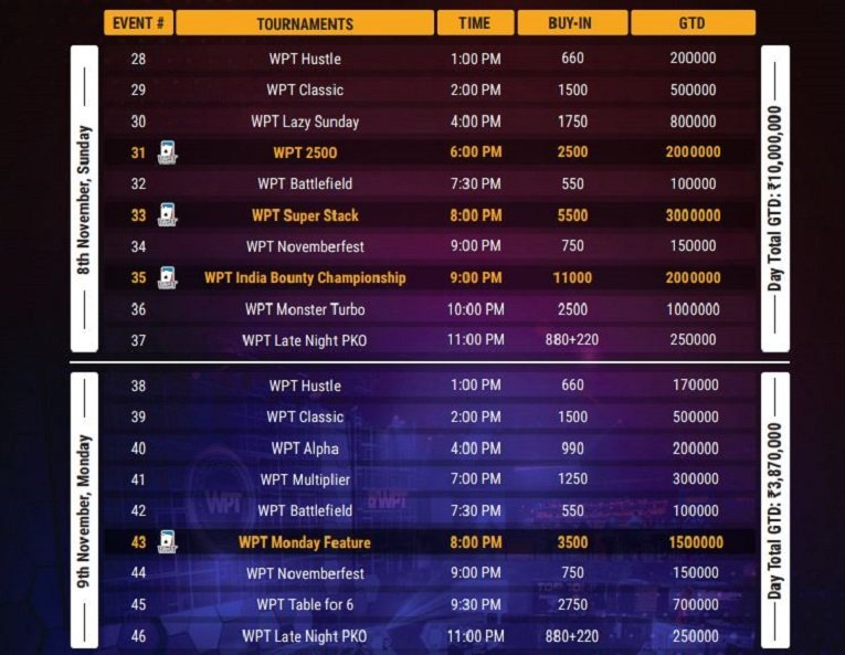 Wptindia Sched1