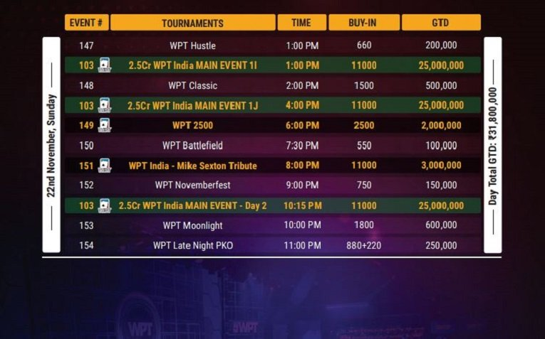 Wptindia Sched10