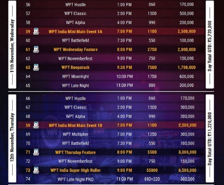 Wptindia Sched3