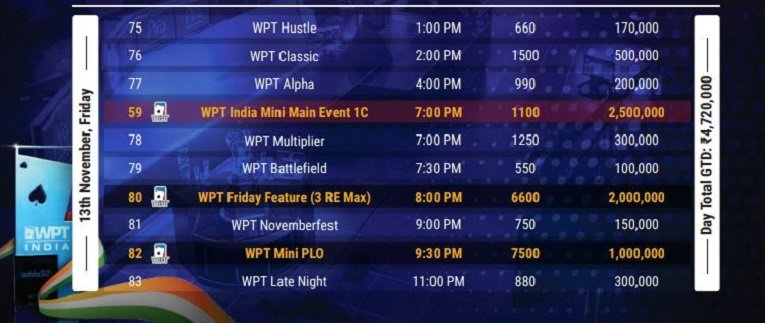 Wptindia Sched4