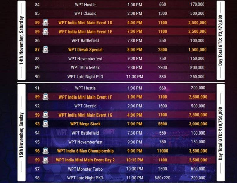 Wptindia Sched5