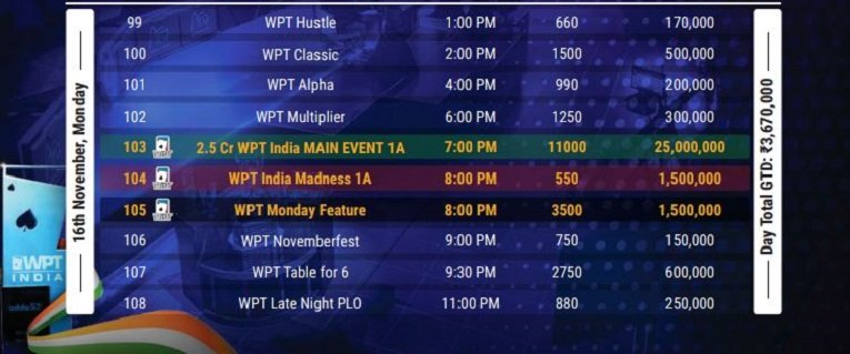 Wptindia Sched6
