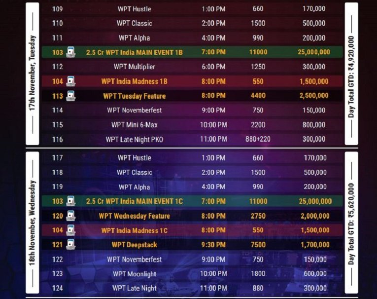 Wptindia Sched7