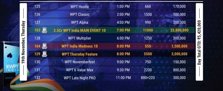 Wptindia Sched8